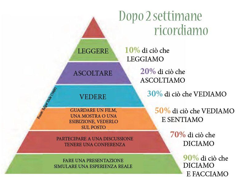 http://www.viviconsapevole.it/data/upload_img/come_rendere_lo_studio_divertente.jpg